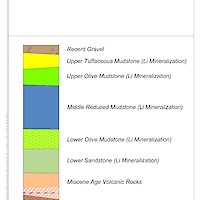 Clayton Valley Lithium Project, Nevada Stratigraphy